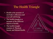 Negative Effects of Imbalanced Health Triangle - Dr Jennifer Martinick