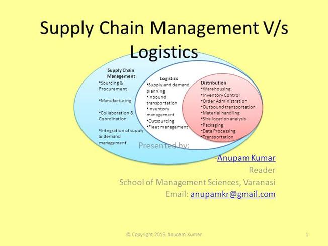 Logistics vs supply chain management |authorstream.