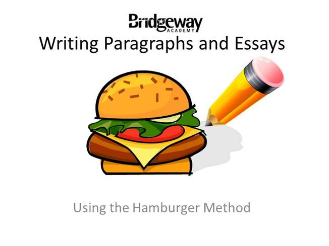 cheeseburger essay outline I use this graphic organizer with my students to guide them through the process of writing a cheeseburger paragraph with a topic sentence, three supporting.