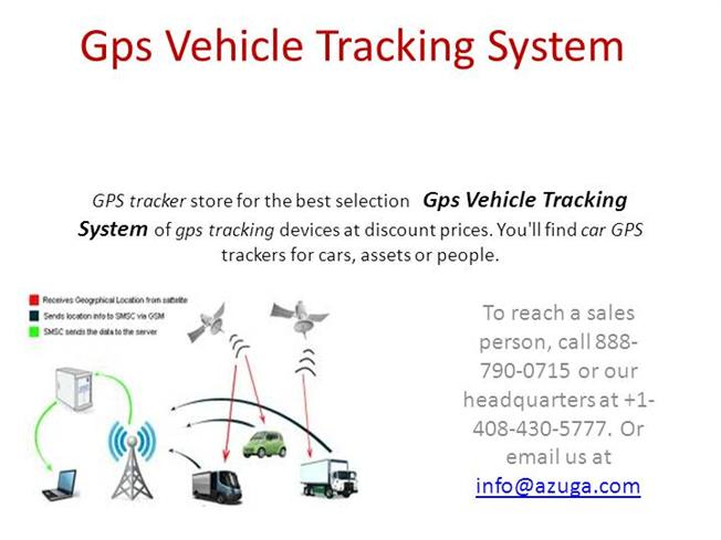 The global positioning system ppt video online download.