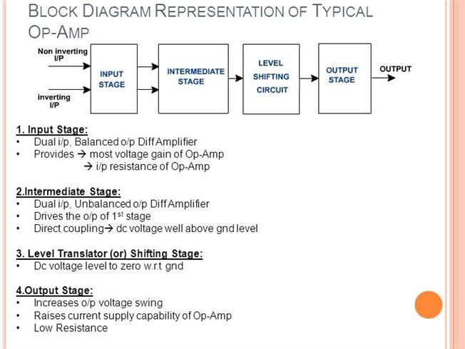 op amp block schematic diagram authorstream rh authorstream com block diagram of ic 7411 block diagram 741 op amp