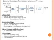 Op-Amp Block & Schematic Diagram