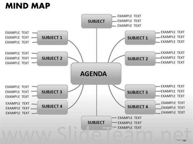 Network Mind Map Powerpoint Slides Powerpoint Diagram