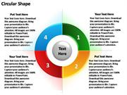 CIRCULAR MOVEMENT PROCESS CHART 4 STAGES