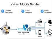 Virtual Mobile Number Services in Noida