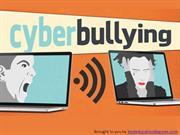 Cyberbullying – technology is connecting teens in ways they can't esca