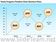 TIMELINE CHART BUSINESS PLANS POWERPOINT SLIDES