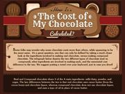 An Infographic on How the Cost of the Chocolate Is Calculated
