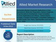Biomarkers Market Opportunities and Forecast, 2013 - 2020
