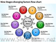 NINE STAGES DIVERGING FACTORS PPT DIAGRAM