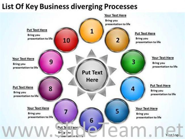 BUSINESS DIVERGING PROCESS FLOW CHART PPT SLIDES-PowerPoint Diagram