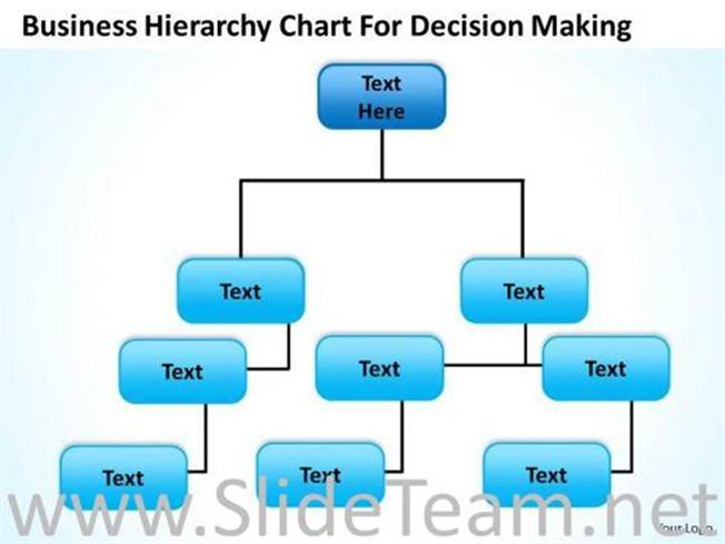 Org chart business hierarchy ppt slides powerpoint diagram flashek Images