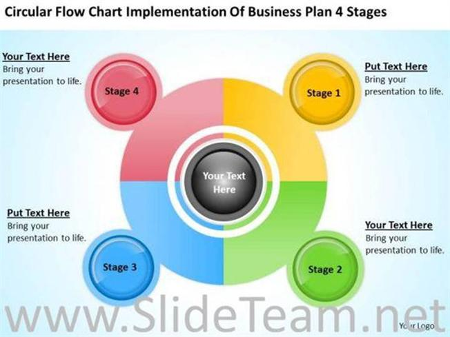 Circular flow chart 4 stages ppt slides powerpoint diagram circular flow chart 4 stages ppt slides related powerpoint templates ccuart Gallery