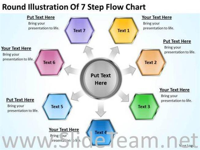 7 step flow chart business plan powerpoint slides powerpoint diagram