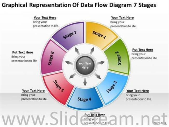 Data flow diagram template powerpoint data flow diagram in.