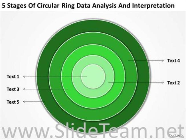Concentric circles onion diagram 5 layers powerpoint slide related powerpoint templates ccuart Gallery