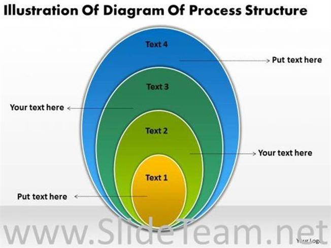 Stacked venn diagram powerpoint slide powerpoint diagram stacked venn diagram powerpoint slide related powerpoint templates ccuart Image collections