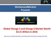 Global Omega 3 and Omega 6 Market Worth $3.21 Billion in 2016