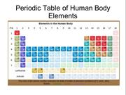 Periodic Table of Human Body Elements