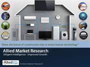 Global Smart Homes, Buildings (Energy Efficient, Automated) Market (Ap