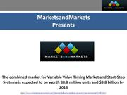 Variable Valve Timing Market
