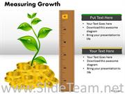 Measuring Growth For Business