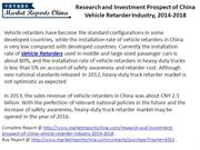 Research and Investment Prospect of China Vehicle Retarder Industry, 2