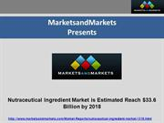 Nutraceutical Ingredients Market_FB1319