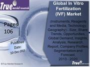 Global In Vitro Fertilization (IVF) Market
