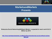 Enterprise Social NetworkingSoftware Market is expected to reach worth