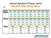 Jewish Prayer Items