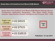 Global Stem Cell Umbilical Cord Blood (UCB) Market