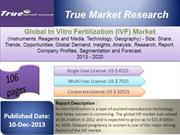 In Vitro Fertilization Market in Asia Pacific