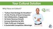 CORPORATE CULTURE CONSULTING MODEL WITH ENGLISH AUDIO