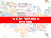 Top US Fast Food Chains on Social Media