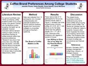 Coffee Brand Preferences Among College Students