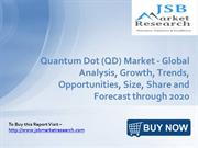 JSB Market Research: Quantum Dot (QD) Market Analysis and Forecast