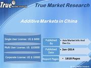 Additive Markets in China