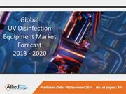 Global UV Disinfection Equipment Market - Allied Market Research
