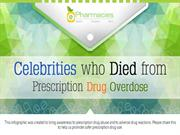 27 Celebrities Who Died From Prescription Drug Overdoses