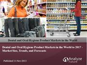Dental and Oral Hygiene Product Markets in the World