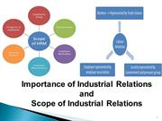 Importance and Scope of IR