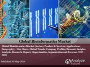 Bioinformatics Market Report