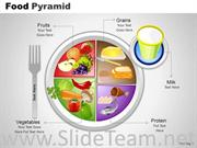 Food Pyramid Diagram For Education