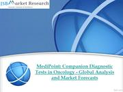MediPoint - Companion Diagnostic Tests in Oncology - Global Analysis a