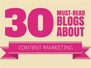 TOP 30 Must Read Content Marketing Blogs