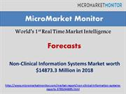 Non Clinical Information Systems market by 2018