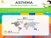 Shocking Effects of Asthma That Everybody Ought to Know
