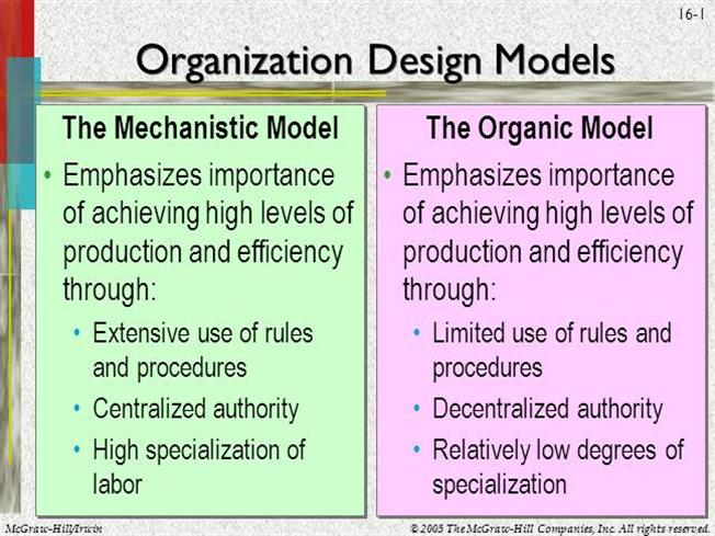 mechanistic organic structure Definition of organic organization: organizational structure characterized by (1) they are contrasted with mechanistic organizations.