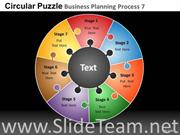 7 Staged Circular Business Cycle Diagram